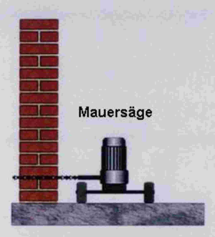 Mauersägeverfahren - Abbildung 1