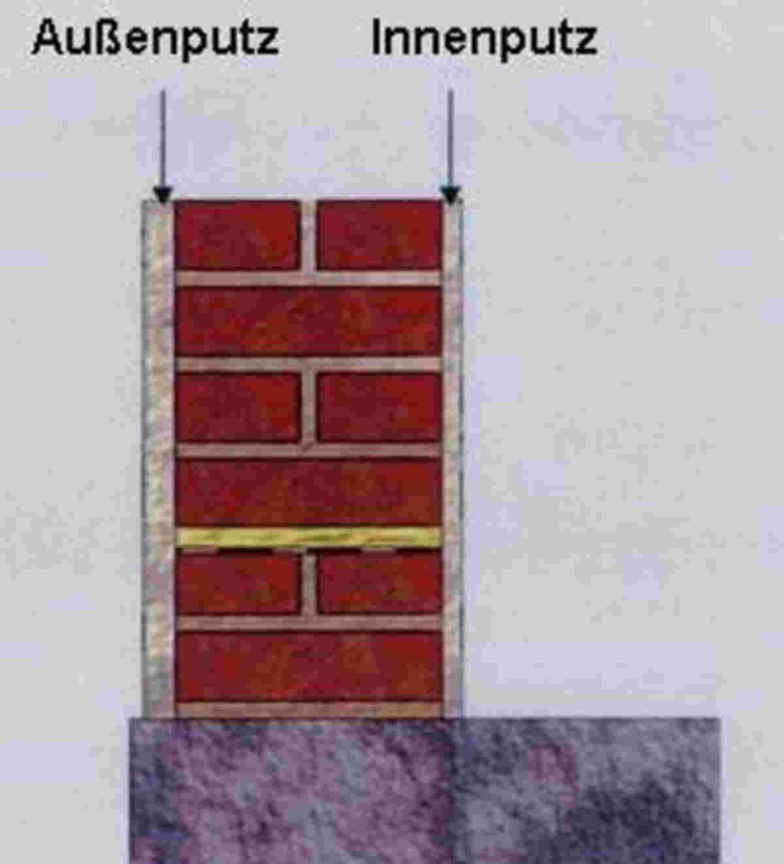 Mauersägeverfahren - Abbildung 4