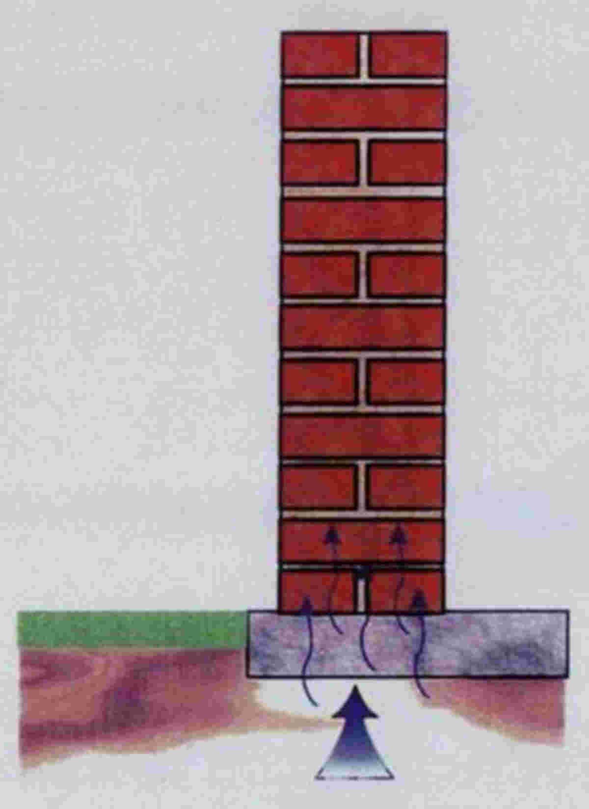 Paraffinbohrlochsperre (Heißwachssperre) - Abbildung 1